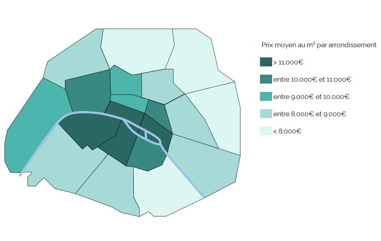 Evolution des prix de l'immobilier à Paris : les arrondissements centraux de la rive gauche (6e et 7e) restent les plus prisés et les plus chers !